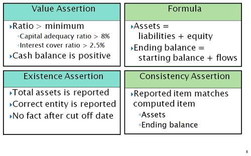 Xbrl Formula Overview 10