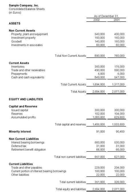 accounting balance sheet example. Figure 14: Balance Sheet of