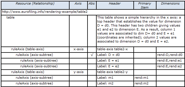 Table Linkbase Overview 1 0