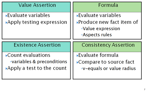 XBRL Formula Overview 1 0