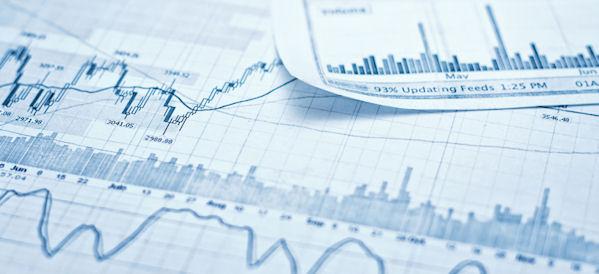 stock analysis resize