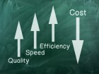 Quality and Performance Management chart   on green chalkboard